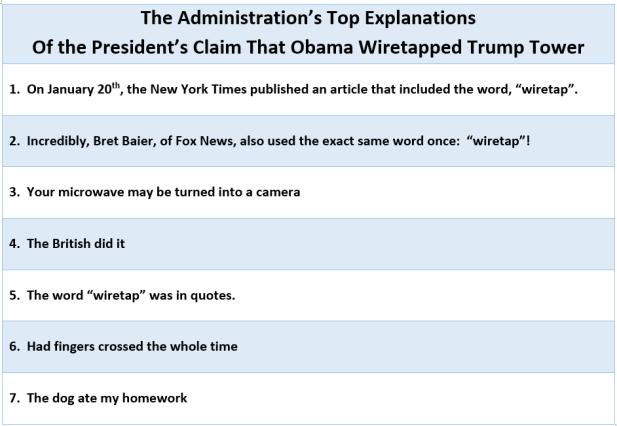 trump explanations